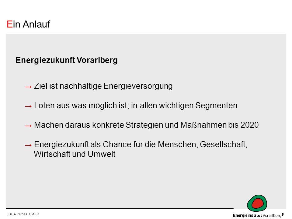 Ein Anlauf Energiezukunft Vorarlberg Wirtschaft und Umwelt