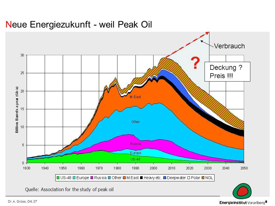 Neue Energiezukunft - weil Peak Oil Verbrauch Deckung Preis !!!