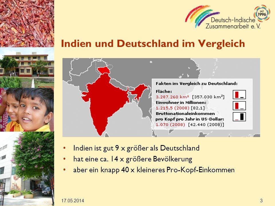 Indien und Deutschland im Vergleich