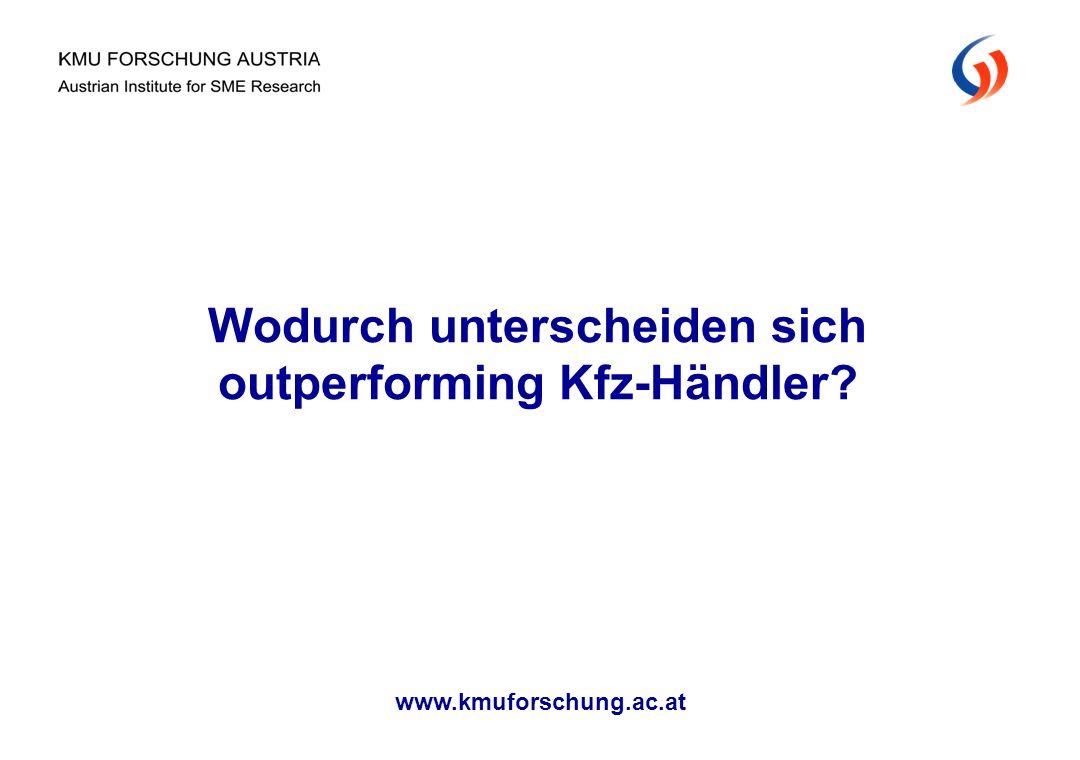 Wodurch unterscheiden sich outperforming Kfz-Händler