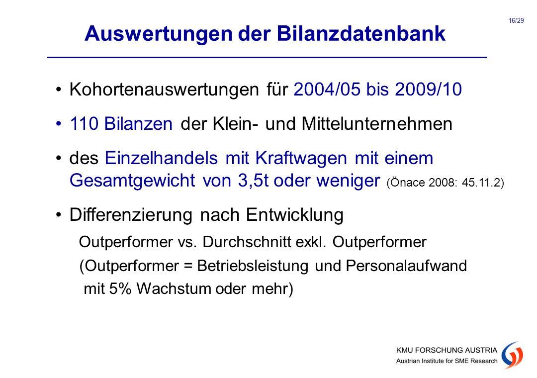 Auswertungen der Bilanzdatenbank