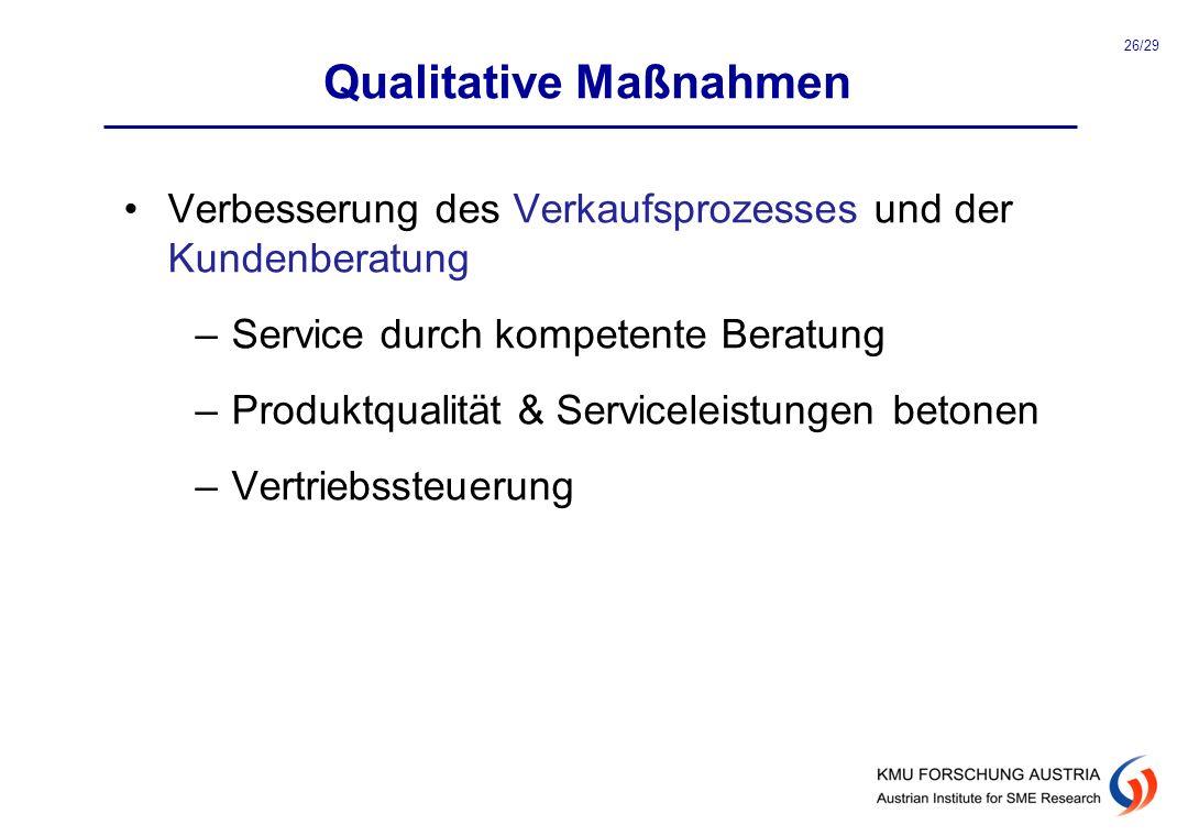Qualitative Maßnahmen