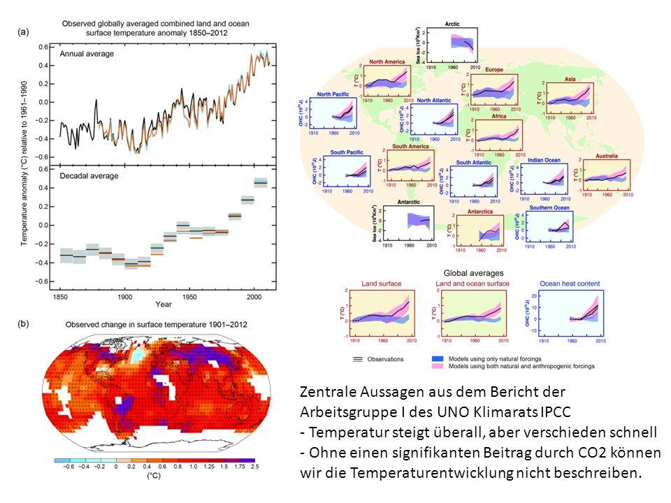 Zentrale Aussagen aus dem Bericht der Arbeitsgruppe I des UNO Klimarats IPCC - Temperatur steigt überall, aber verschieden schnell