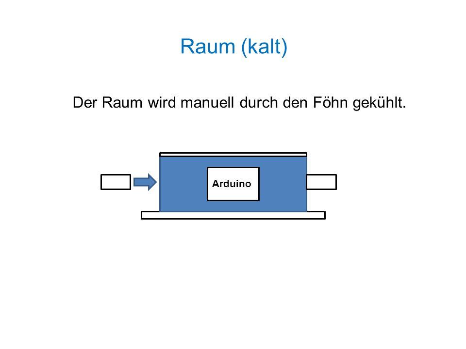 Raum (kalt) Der Raum wird manuell durch den Föhn gekühlt. Arduino