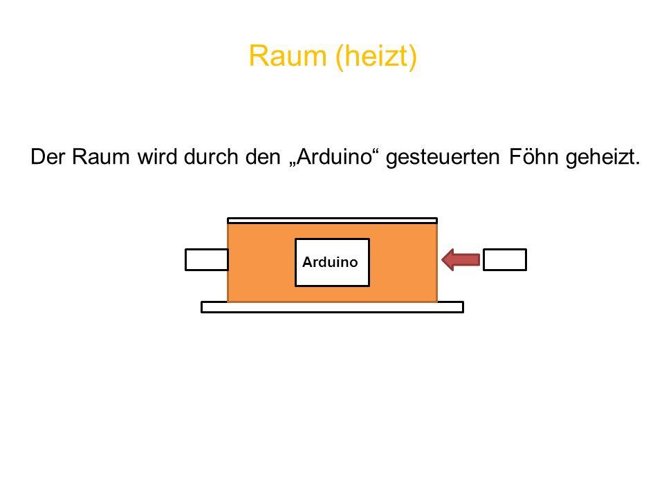 """Raum (heizt) Der Raum wird durch den """"Arduino gesteuerten Föhn geheizt. Arduino"""