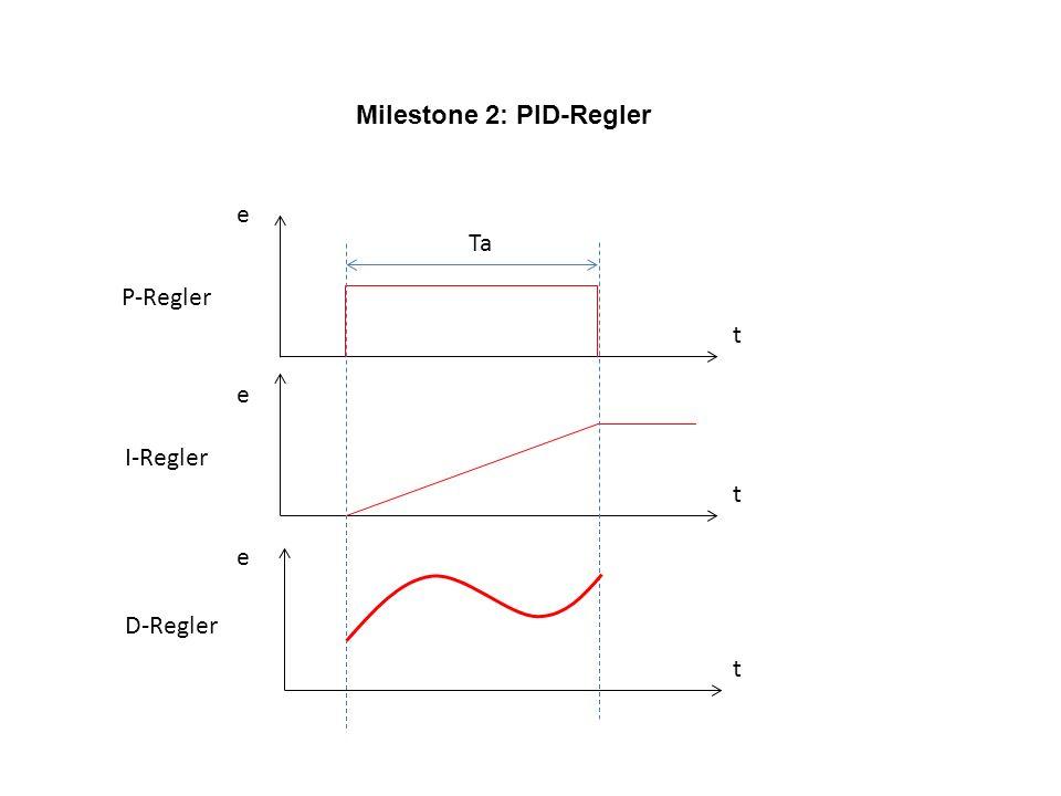 Milestone 2: PID-Regler