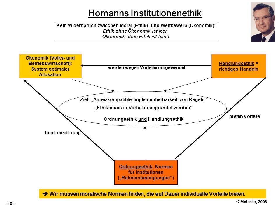 Homanns Institutionenethik
