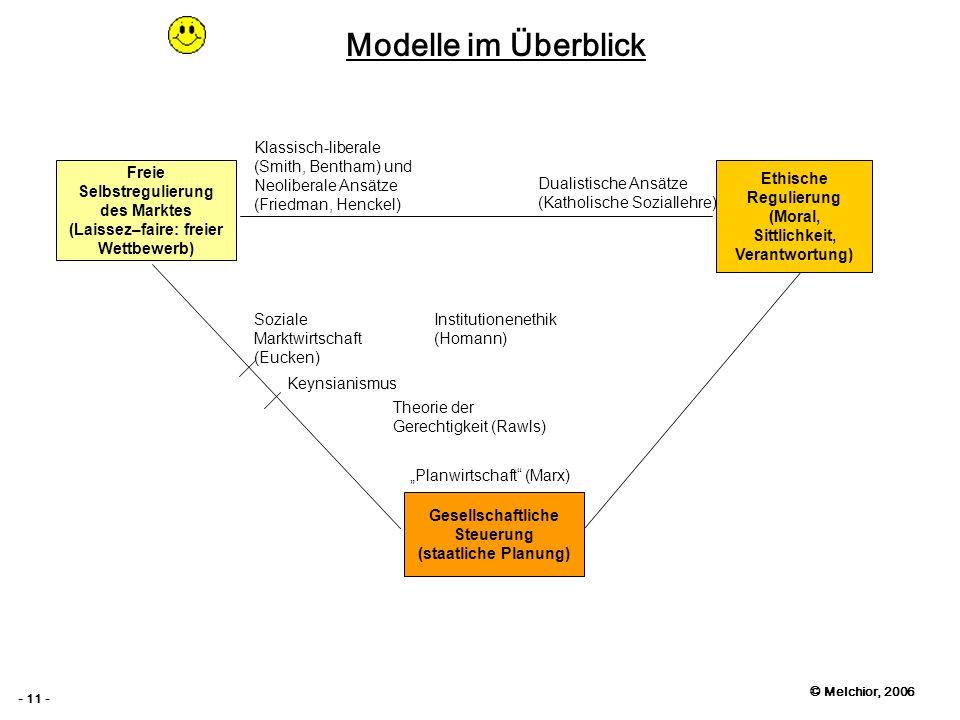 Modelle im Überblick Klassisch-liberale (Smith, Bentham) und Neoliberale Ansätze (Friedman, Henckel)