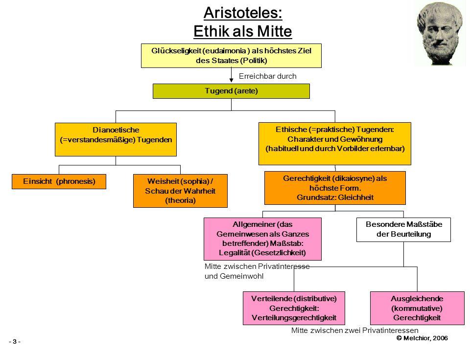 Aristoteles: Ethik als Mitte