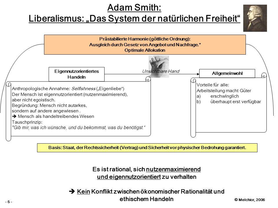 """Adam Smith: Liberalismus: """"Das System der natürlichen Freiheit"""
