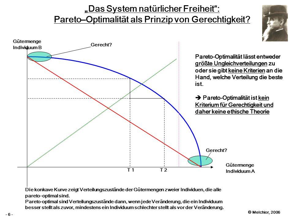 """""""Das System natürlicher Freiheit : Pareto–Optimalität als Prinzip von Gerechtigkeit"""