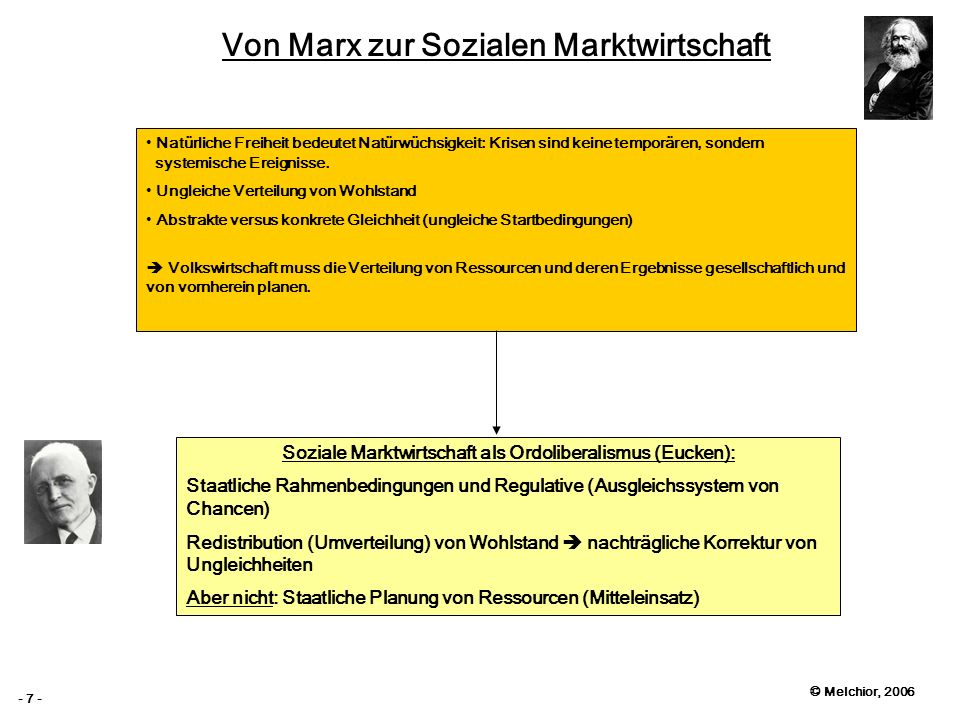 Von Marx zur Sozialen Marktwirtschaft