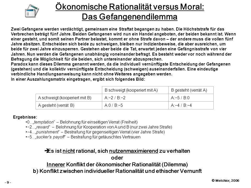 Ökonomische Rationalität versus Moral: Das Gefangenendilemma