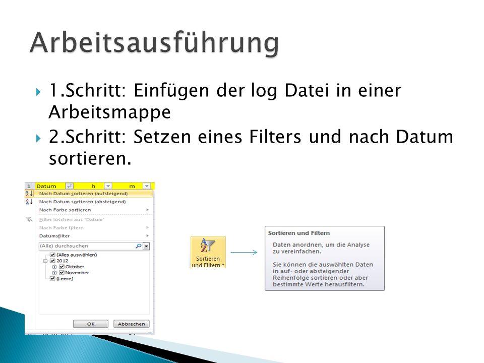 Arbeitsausführung 1.Schritt: Einfügen der log Datei in einer Arbeitsmappe.