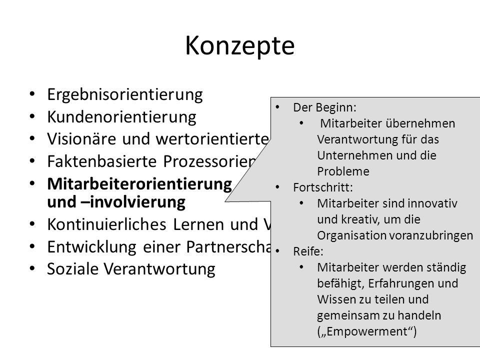 Konzepte Ergebnisorientierung Kundenorientierung