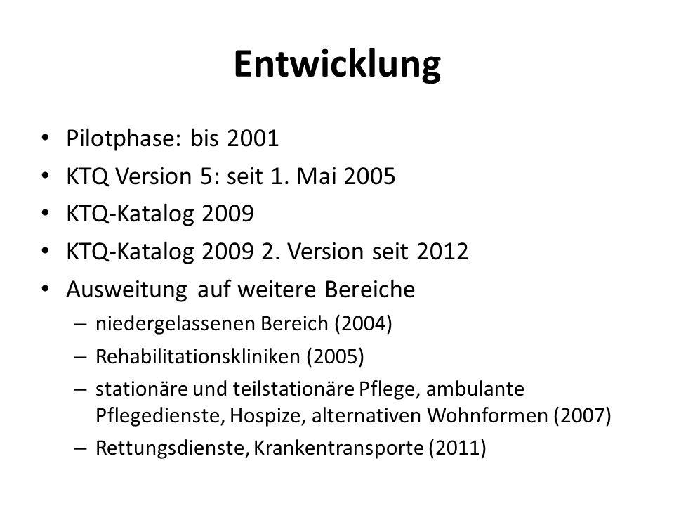 Entwicklung Pilotphase: bis 2001 KTQ Version 5: seit 1. Mai 2005