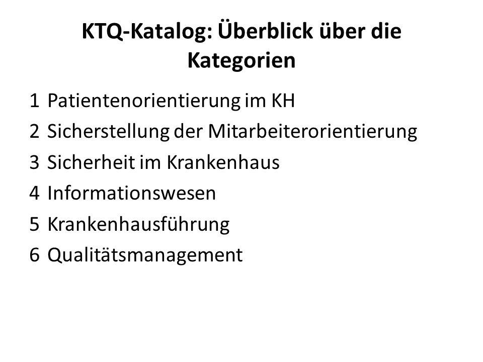 KTQ-Katalog: Überblick über die Kategorien