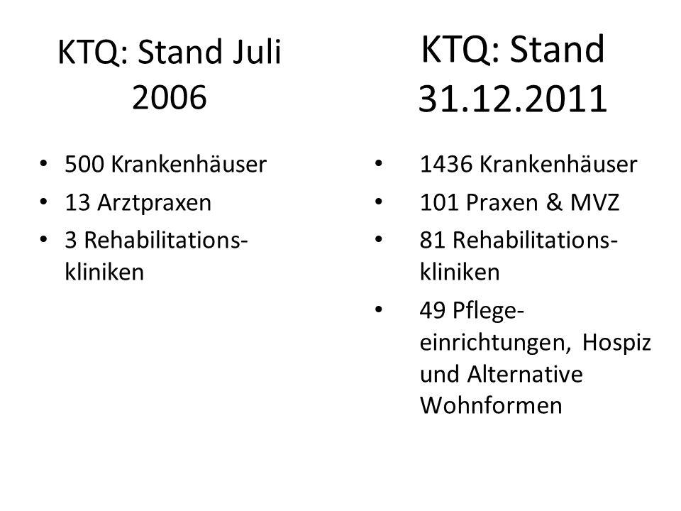 KTQ: Stand 31.12.2011 KTQ: Stand Juli 2006 500 Krankenhäuser