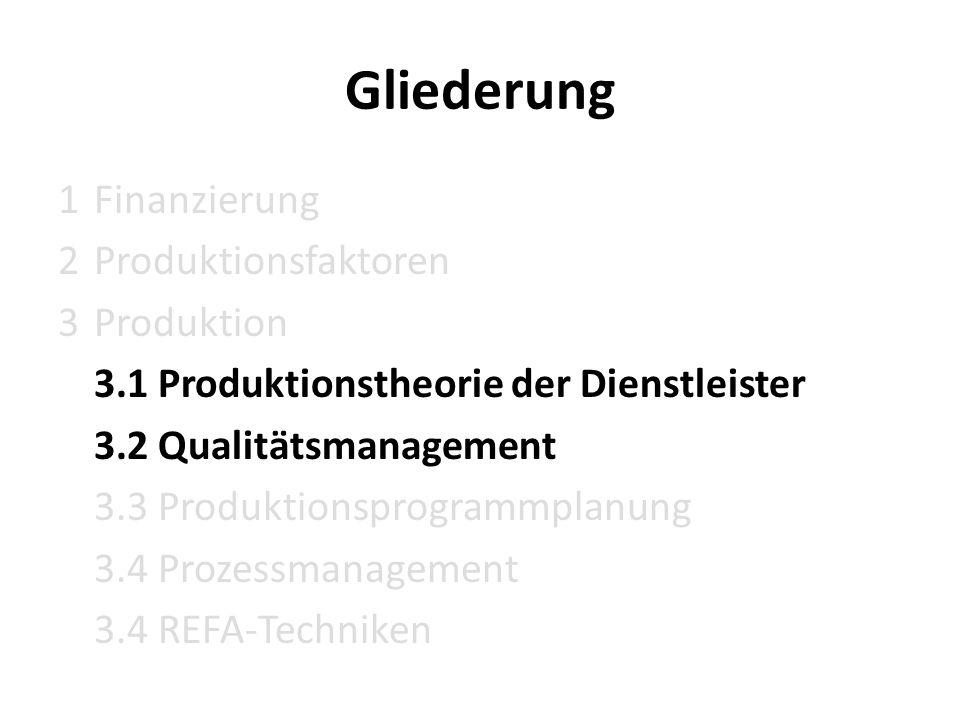 Gliederung 1 Finanzierung Produktionsfaktoren Produktion