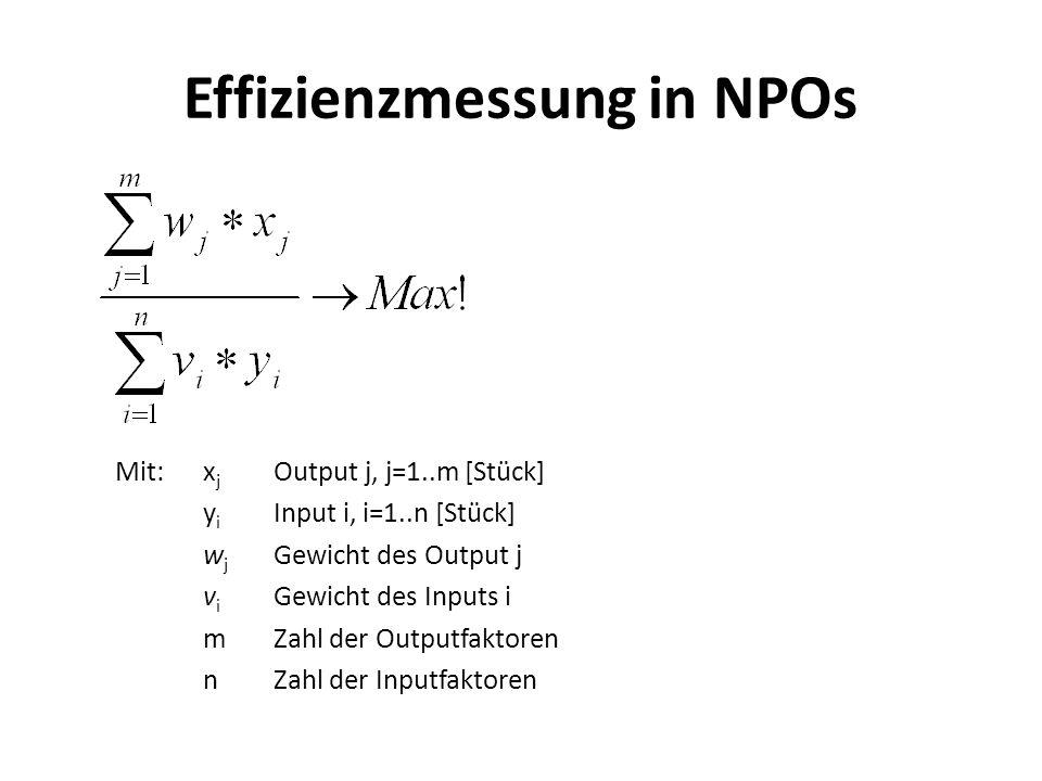 Effizienzmessung in NPOs