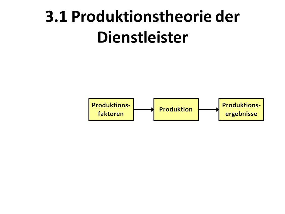 3.1 Produktionstheorie der Dienstleister
