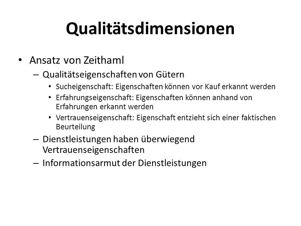 Qualitätsdimensionen