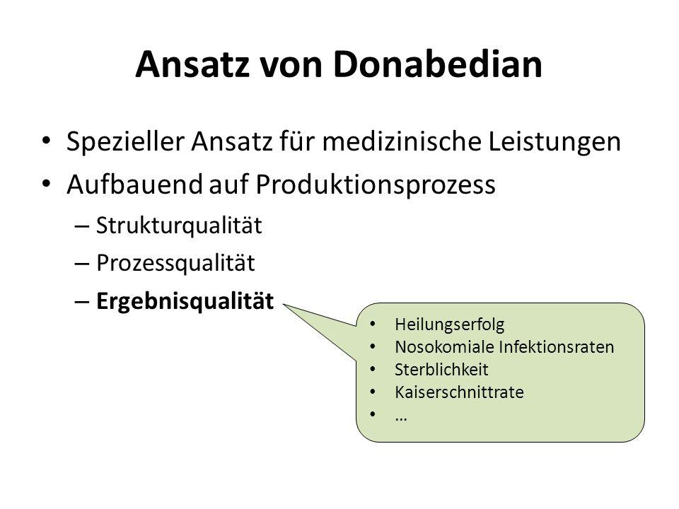 Ansatz von Donabedian Spezieller Ansatz für medizinische Leistungen