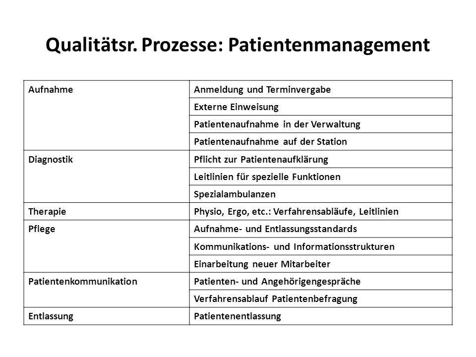 Qualitätsr. Prozesse: Patientenmanagement