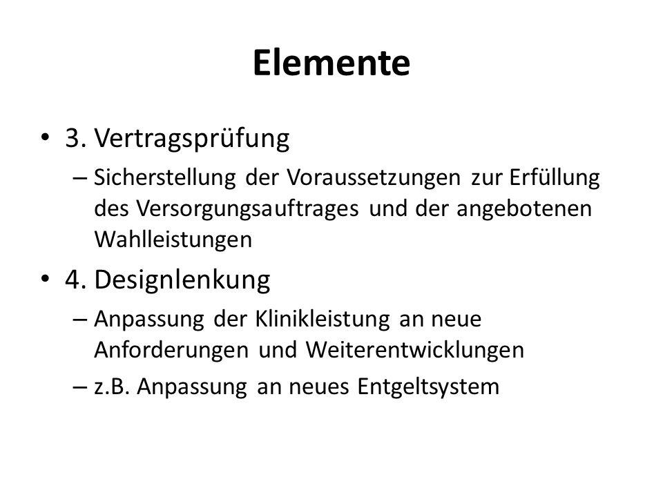 Elemente 3. Vertragsprüfung 4. Designlenkung