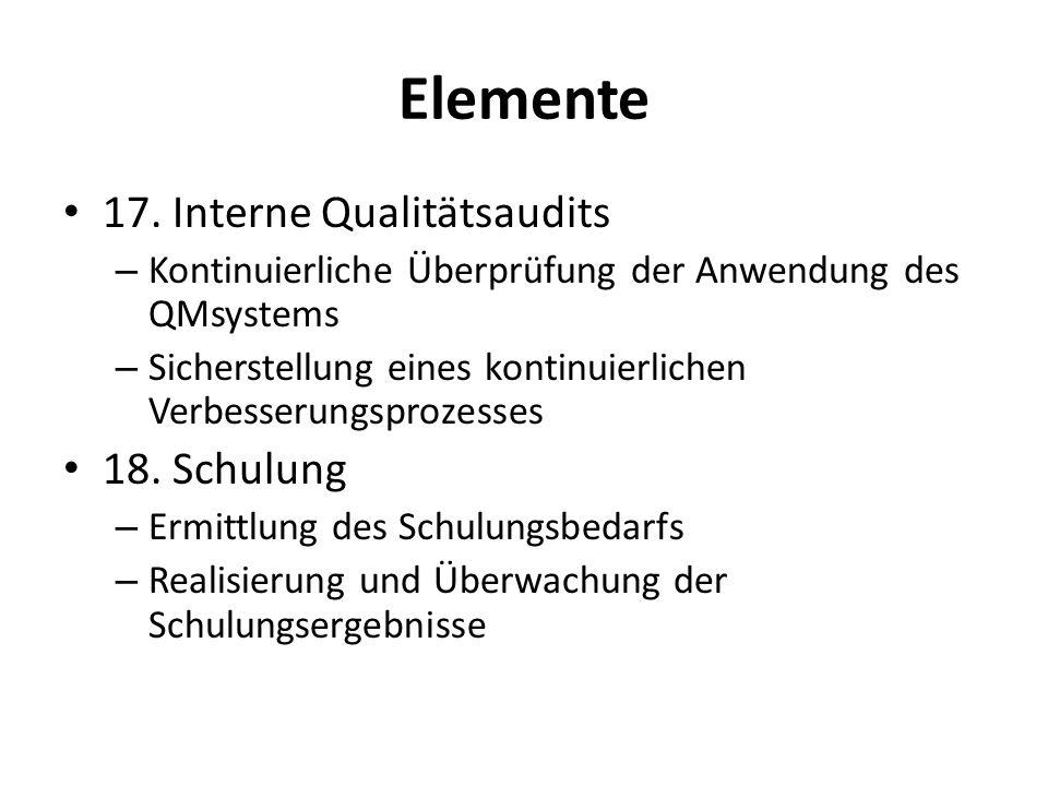 Elemente 17. Interne Qualitätsaudits 18. Schulung