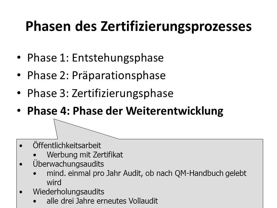 Phasen des Zertifizierungsprozesses