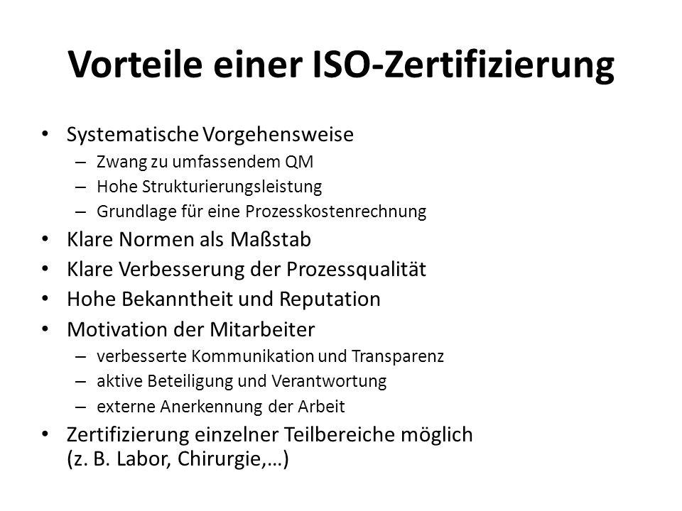 Vorteile einer ISO-Zertifizierung