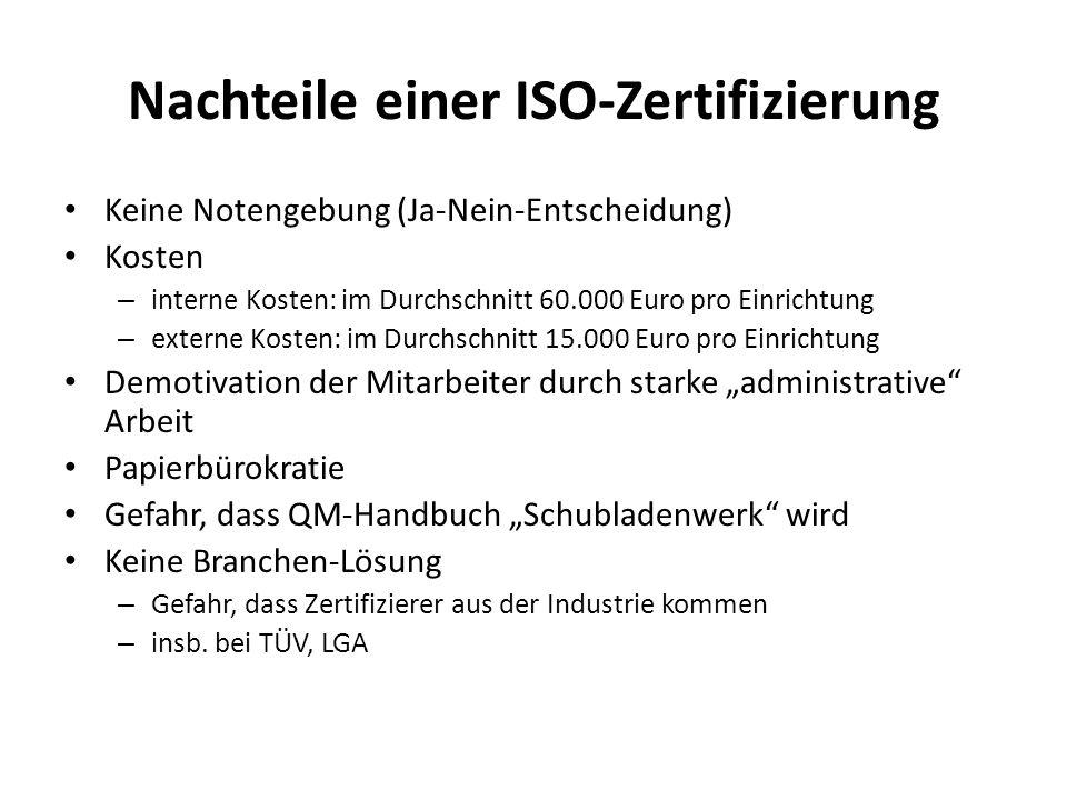 Nachteile einer ISO-Zertifizierung