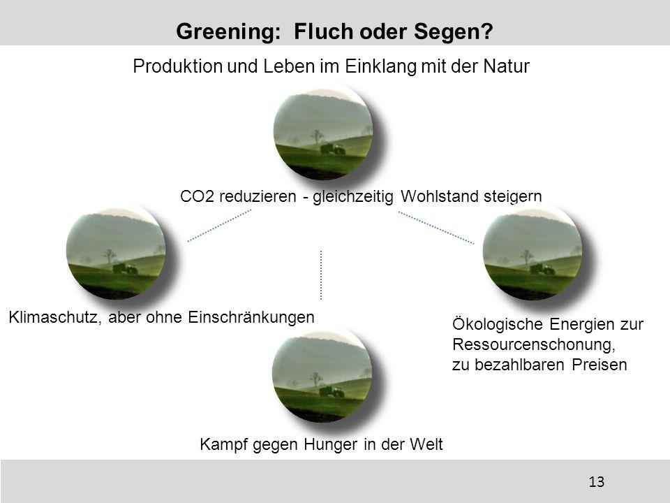 Greening: Fluch oder Segen