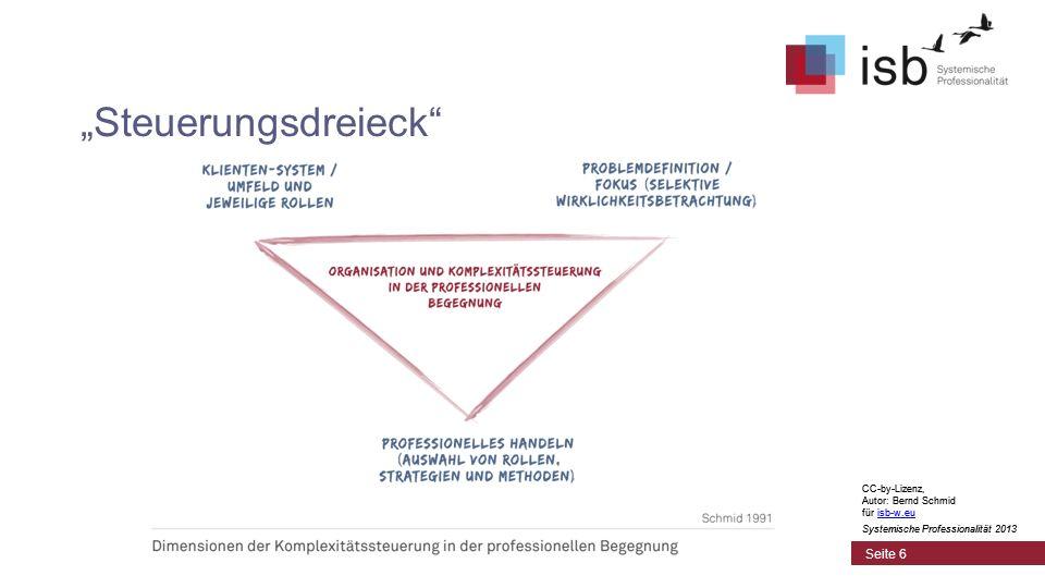 """""""Steuerungsdreieck CC-by-Lizenz, Autor: Bernd Schmid für isb-w.eu"""