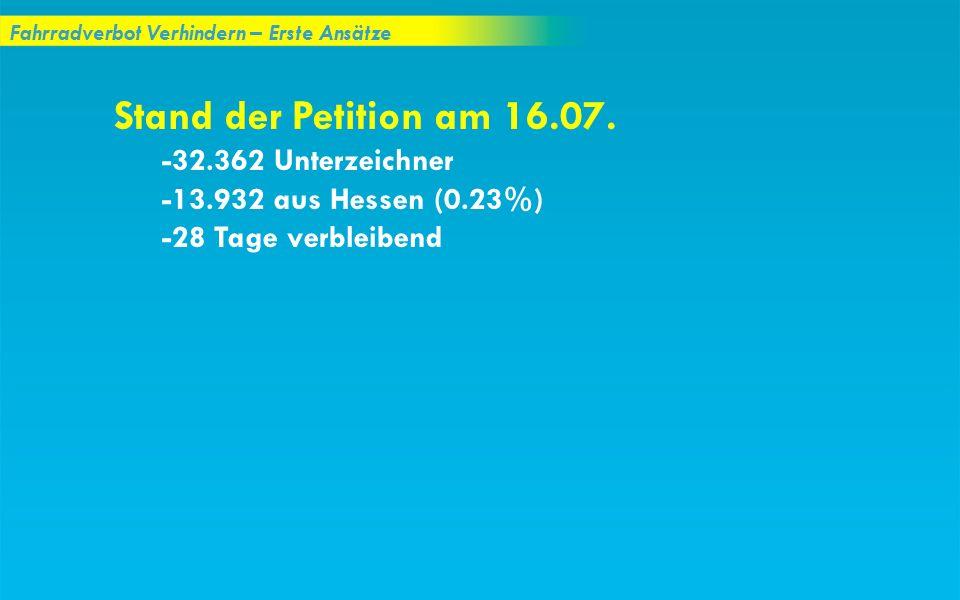 Stand der Petition am 16.07. -13.932 aus Hessen (0.23%)