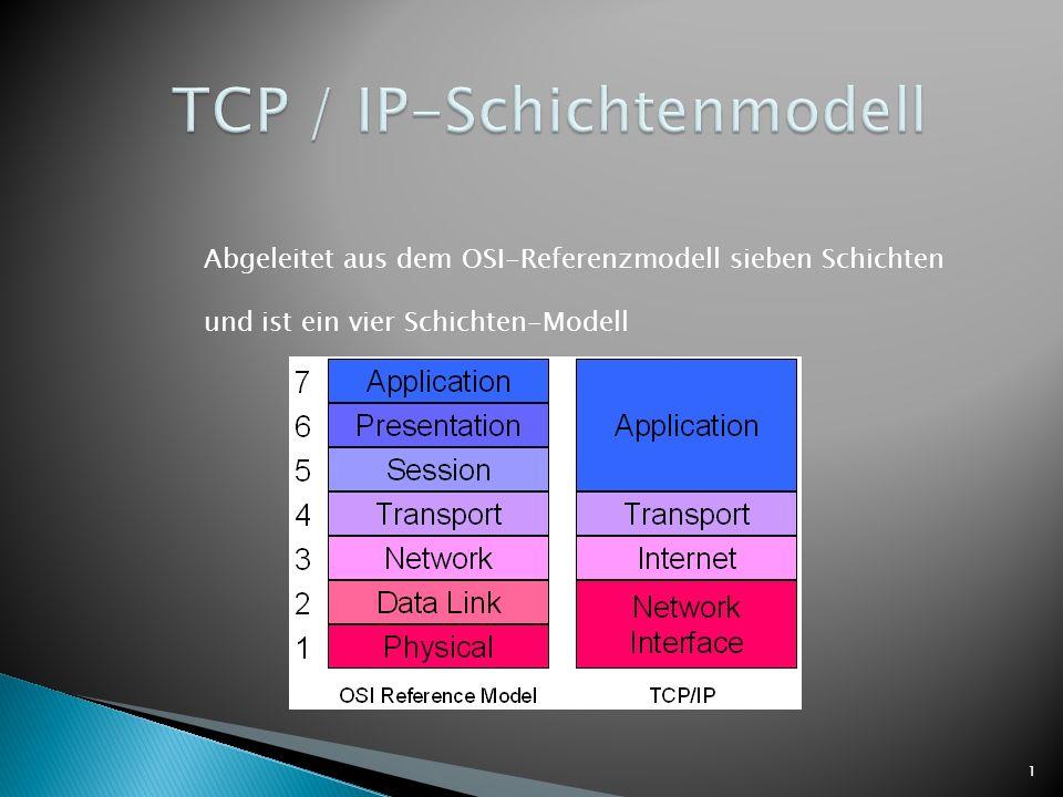 Abgeleitet aus dem OSI-Referenzmodell sieben Schichten