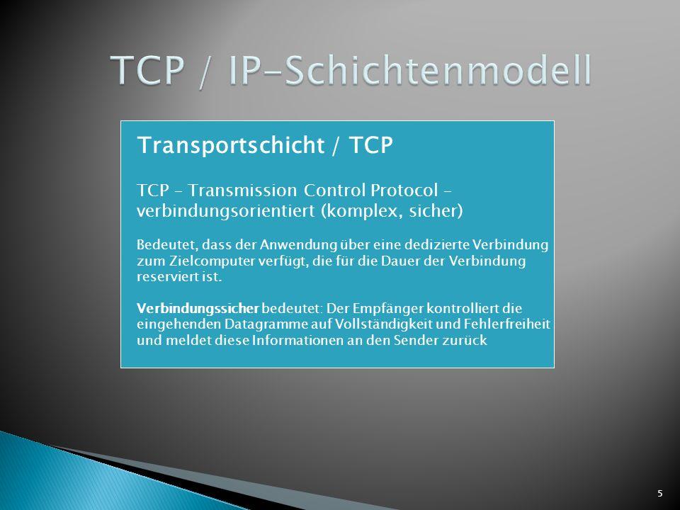 Transportschicht / TCP