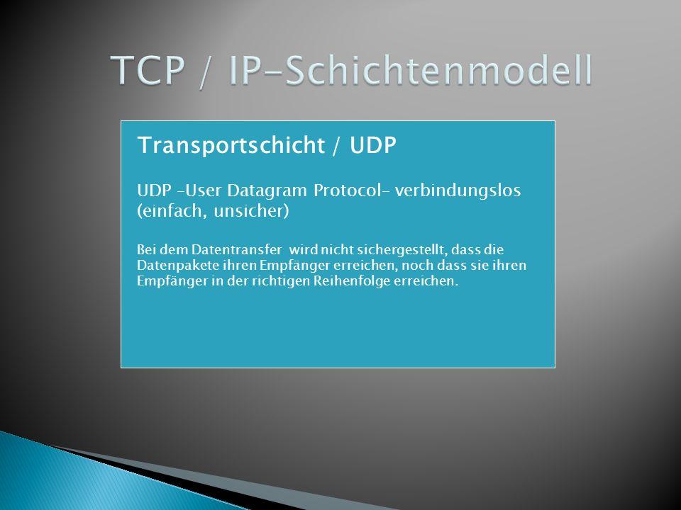 Transportschicht / UDP