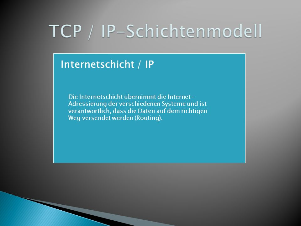 Internetschicht / IP