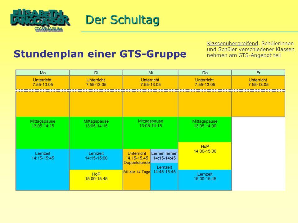 Stundenplan einer GTS-Gruppe