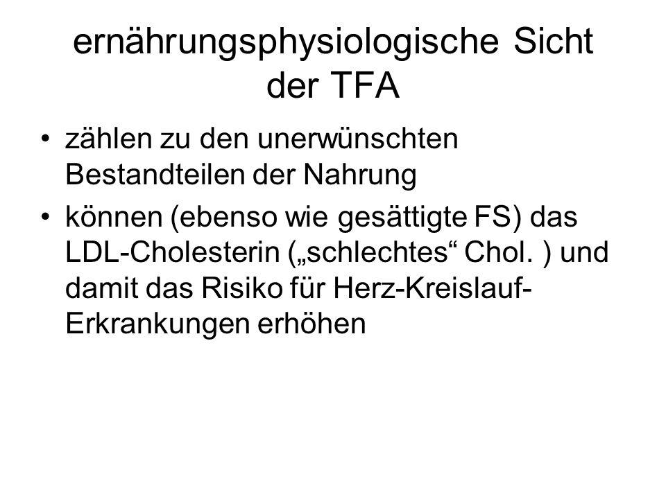 ernährungsphysiologische Sicht der TFA