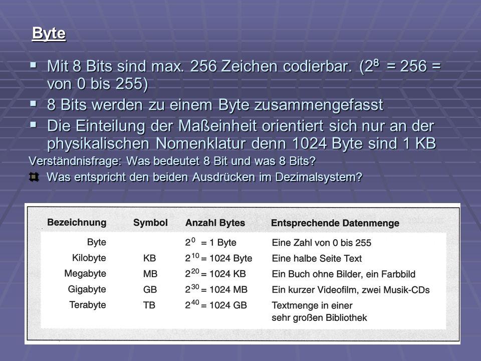 Mit 8 Bits sind max. 256 Zeichen codierbar. (28 = 256 = von 0 bis 255)