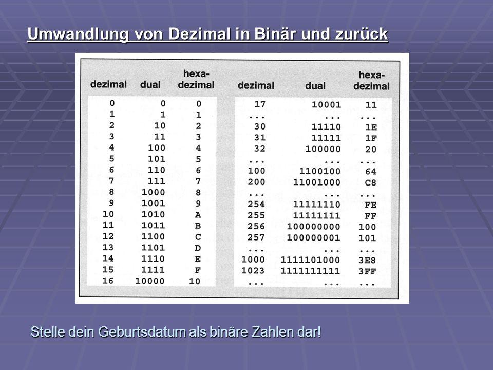 Umwandlung von Dezimal in Binär und zurück