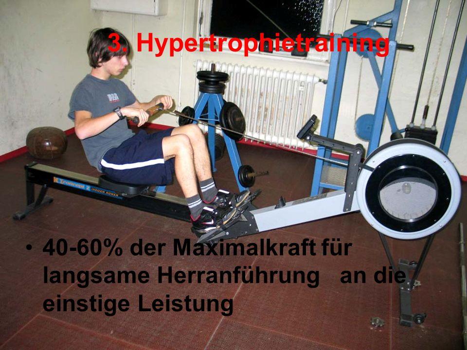3. Hypertrophietraining
