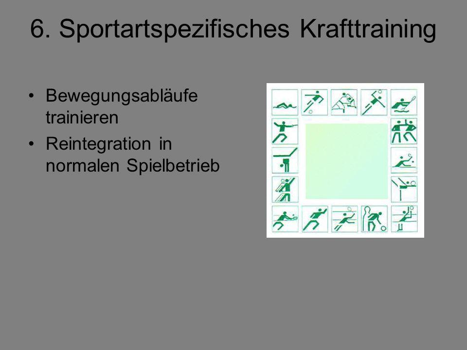 6. Sportartspezifisches Krafttraining