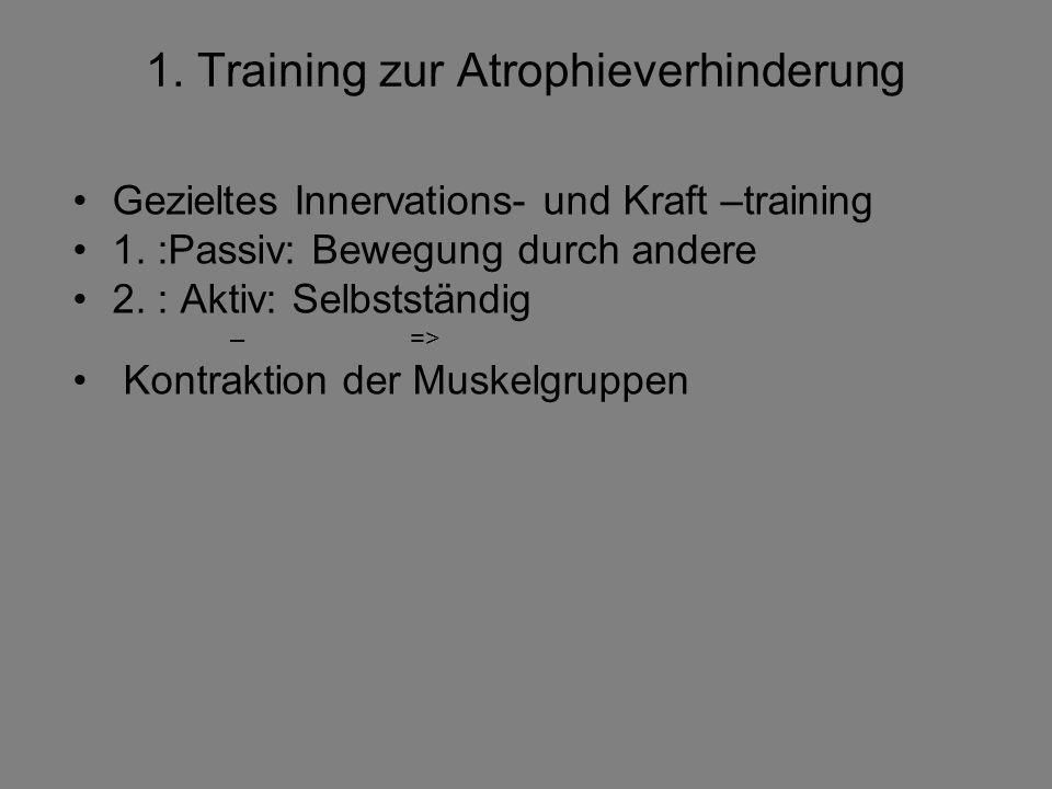 1. Training zur Atrophieverhinderung