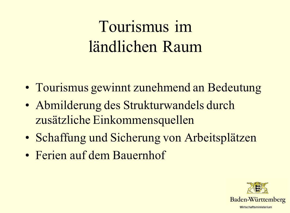 Tourismus im ländlichen Raum