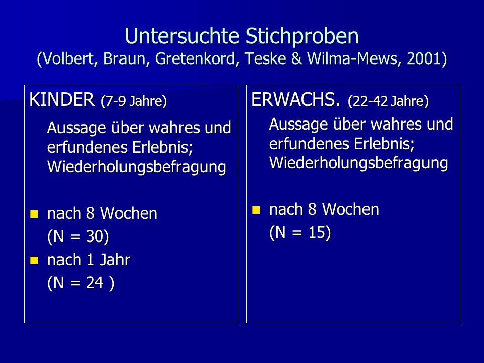 Untersuchte Stichproben (Volbert, Braun, Gretenkord, Teske & Wilma-Mews, 2001)