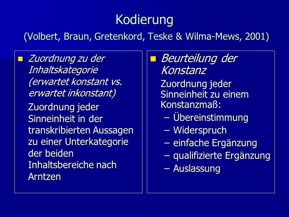 Kodierung (Volbert, Braun, Gretenkord, Teske & Wilma-Mews, 2001)